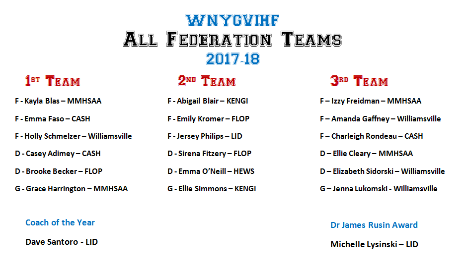 2017-18 WNY All Fed Teams